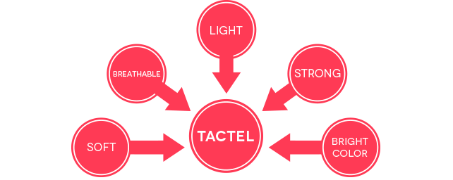 tactel benefits